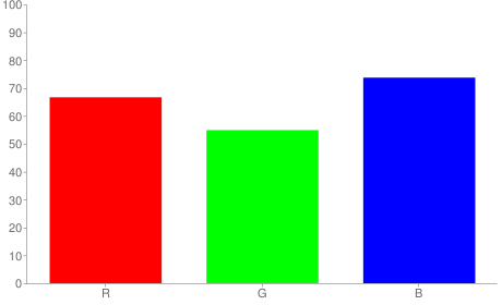 #aa8cbc rgb color chart bar