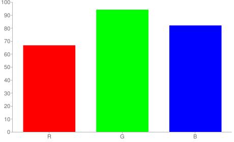 #aaf0d1 rgb color chart bar