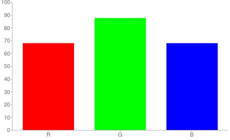 #addfad rgb color chart bar