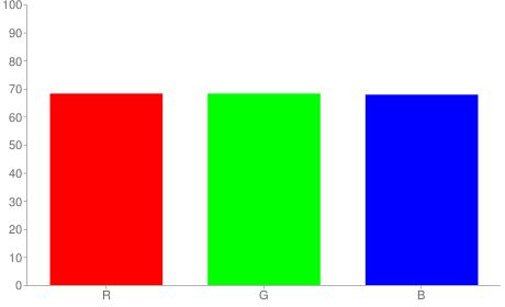#aeaead rgb color chart bar
