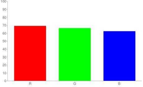 #b0a99f rgb color chart bar