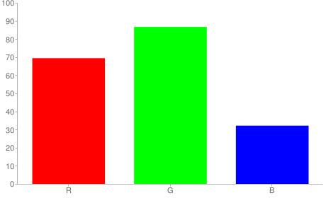 #b1dd52 rgb color chart bar