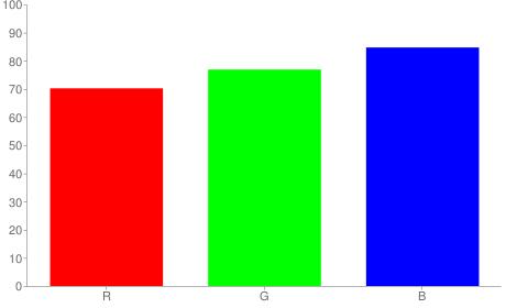 #b3c4d8 rgb color chart bar