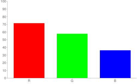 #b6935c rgb color chart bar