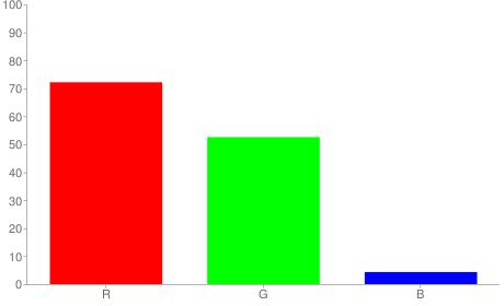 #b8860b rgb color chart bar