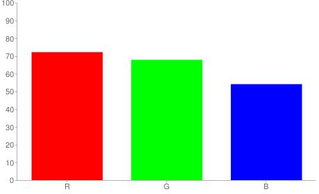 #b8ad8a rgb color chart bar