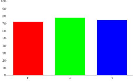 #b8c6be rgb color chart bar
