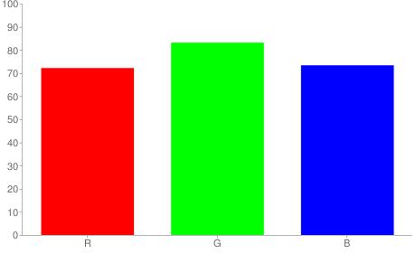 #b8d4bb rgb color chart bar