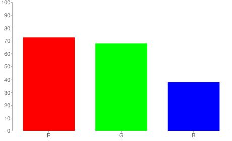 #b9ad61 rgb color chart bar