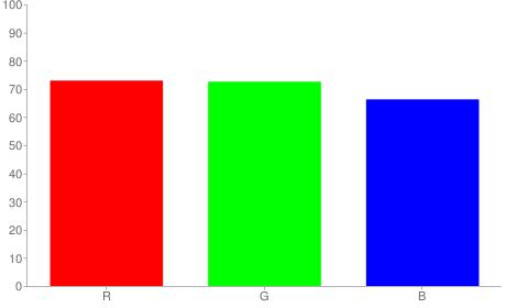 #bab9a9 rgb color chart bar