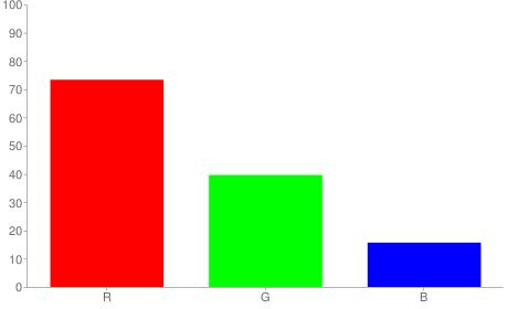 #bb6528 rgb color chart bar