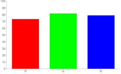 #bbd0c9 rgb color chart bar