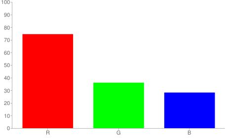 #be5c48 rgb color chart bar