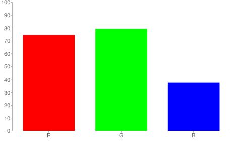 #beca60 rgb color chart bar