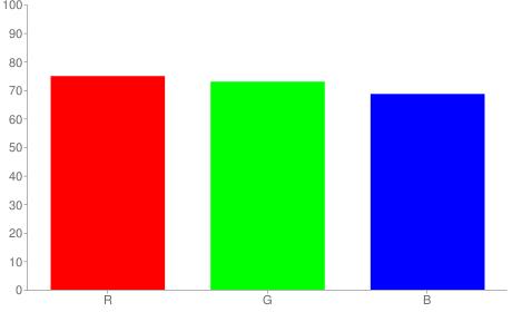 #bfbaaf rgb color chart bar