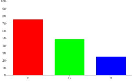 #c07c40 rgb color chart bar