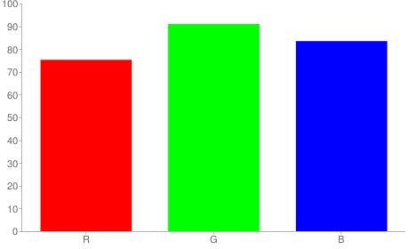 #c0e8d5 rgb color chart bar