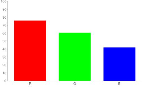 #c19a6b rgb color chart bar
