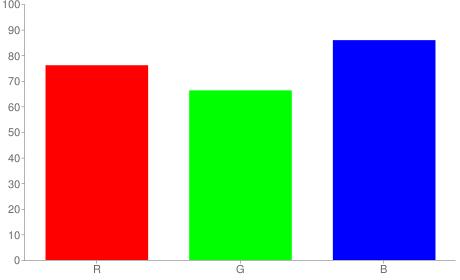 #c2a9db rgb color chart bar