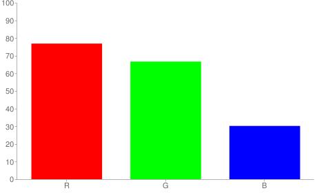 #c4aa4d rgb color chart bar