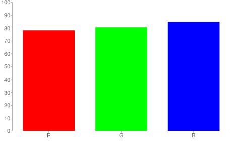 #c7cdd8 rgb color chart bar