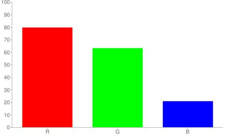 #cba135 rgb color chart bar