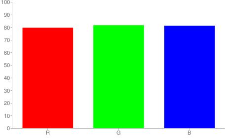 #cbd0cf rgb color chart bar