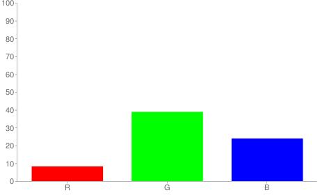 #15633d rgb color chart bar