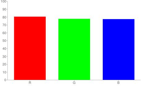 #cdc6c5 rgb color chart bar