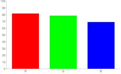 #d0c8b0 rgb color chart bar