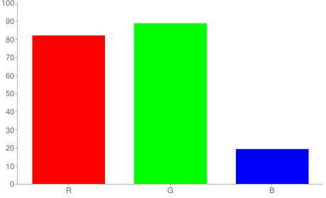 #d1e231 rgb color chart bar