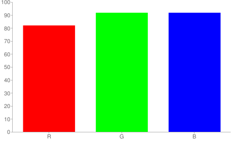 #d1eaea rgb color chart bar