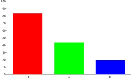 #d46f31 rgb color chart bar