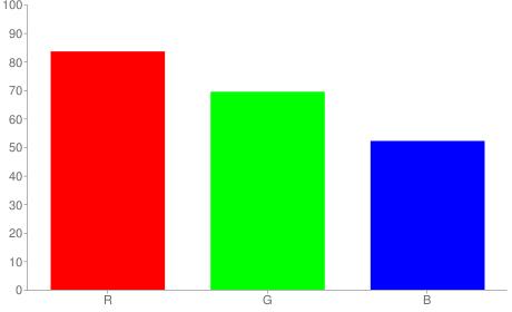 #d5b185 rgb color chart bar
