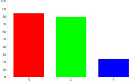 #d6ca3d rgb color chart bar
