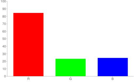 #d73b3e rgb color chart bar
