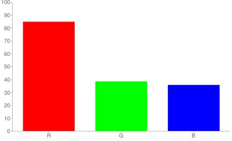 #d8625b rgb color chart bar