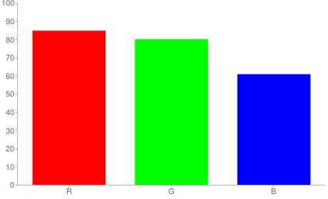 #d8cc9b rgb color chart bar