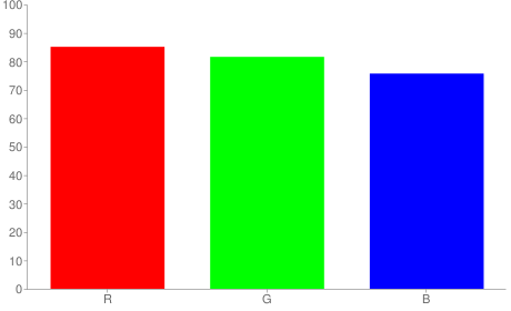 #d9d0c1 rgb color chart bar