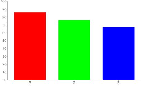 #dbc2ab rgb color chart bar