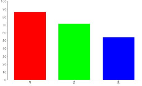 #dcb68a rgb color chart bar