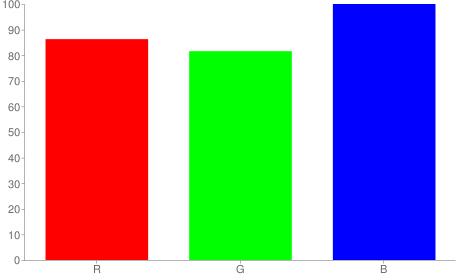 #dcd0ff rgb color chart bar