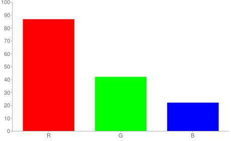 #dd6b38 rgb color chart bar