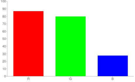 #ddcb46 rgb color chart bar