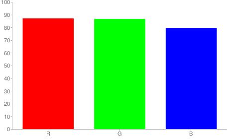 #deddcb rgb color chart bar