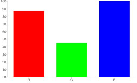 #df73ff rgb color chart bar