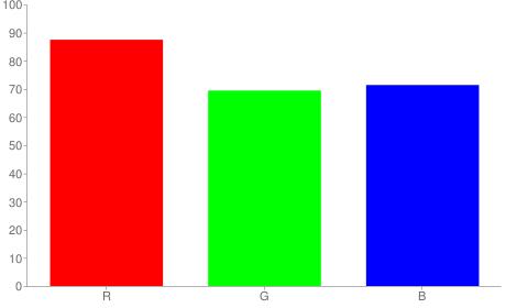 #dfb1b6 rgb color chart bar