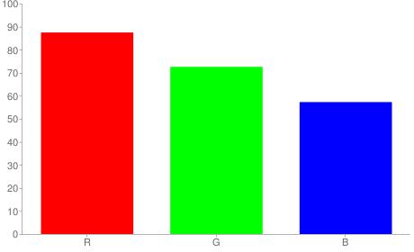 #dfb992 rgb color chart bar