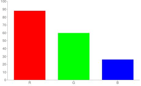 #e09842 rgb color chart bar