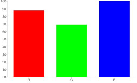 #e0b0ff rgb color chart bar